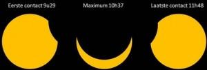 zonsverduistering 20 maart 2015